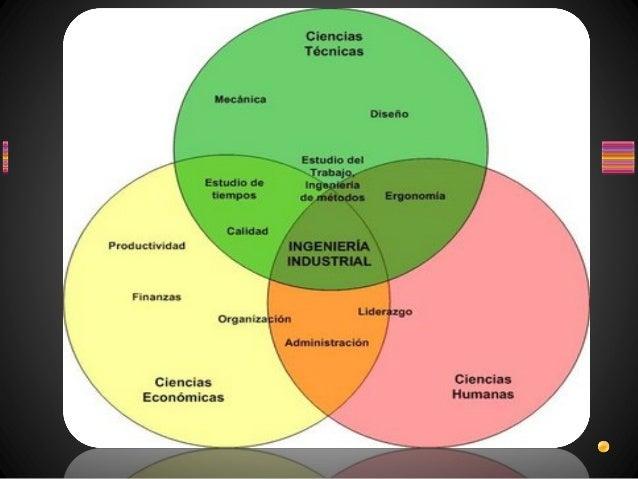 TICs aplicadas a la Ingeniería Mecánica e Industrial Slide 3
