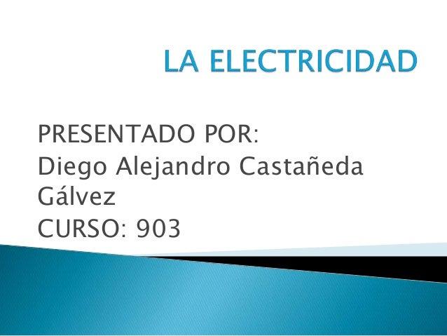 PRESENTADO POR: Diego Alejandro Castañeda Gálvez CURSO: 903