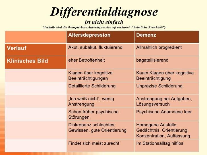 download Über ein Eiweissreagens zur