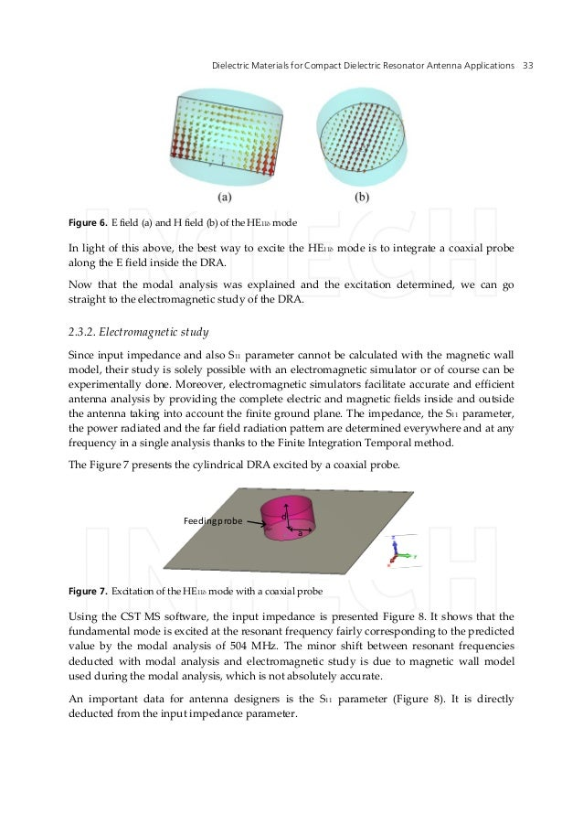 Dielectric resonator antenna applications.