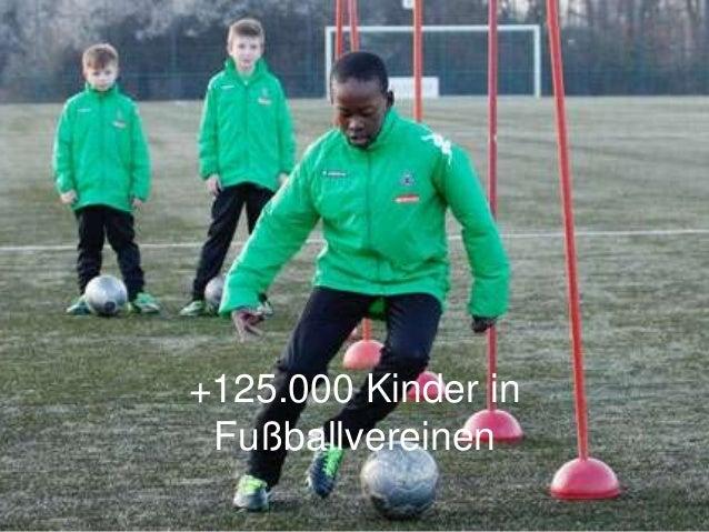 +125.000 Kinder in Fußballvereinen