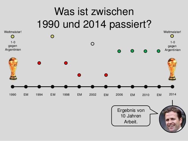 Was ist zwischen 1990 und 2014 passiert? 1990 2014 1-0 gegen Argentinien 1-0 gegen Argentinien Weltmeister! Weltmeister! E...
