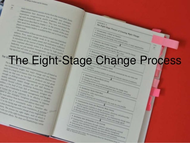 The Eight-Stage Change Process