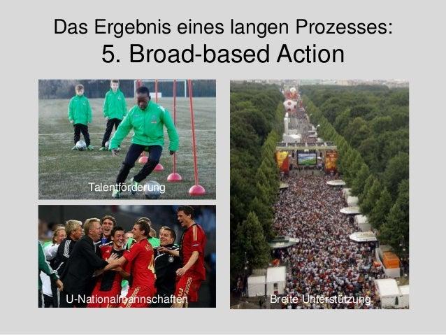 Das Ergebnis eines langen Prozesses: 5. Broad-based Action Talentförderung U-Nationalmannschaften Breite Unterstützung