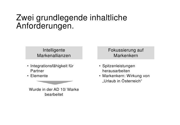 Die neue Werbelinie. Michael Scheuch Slide 3