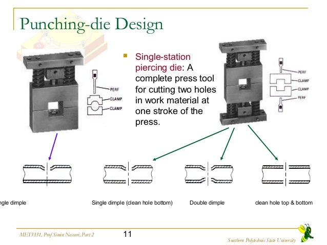 Dies Design Cutting Operations Part 2
