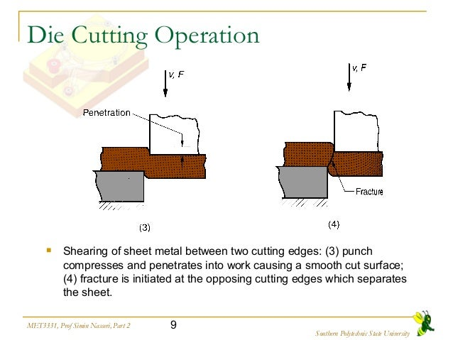Sheet Metal Embossing Formula Sheet Metal Operations