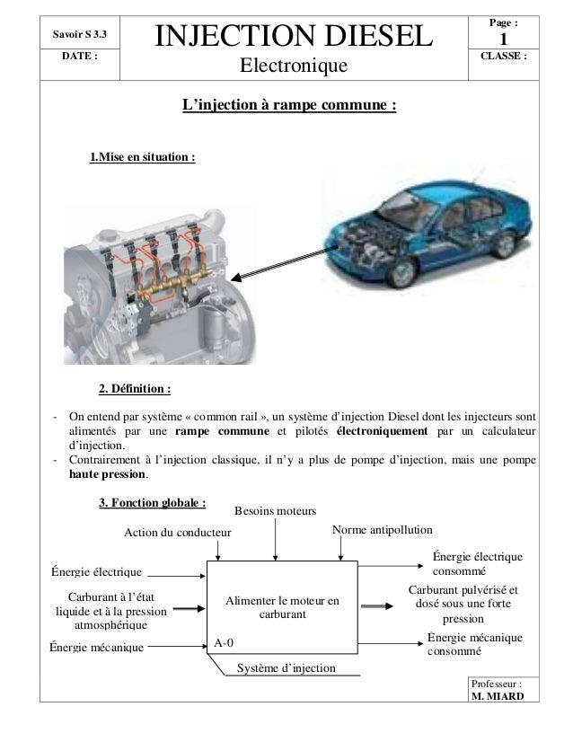 Énergie mécanique consommé Savoir S 3.3 INJECTION DIESEL Electronique Page : 1 DATE : CLASSE : L'injection à rampe commune...