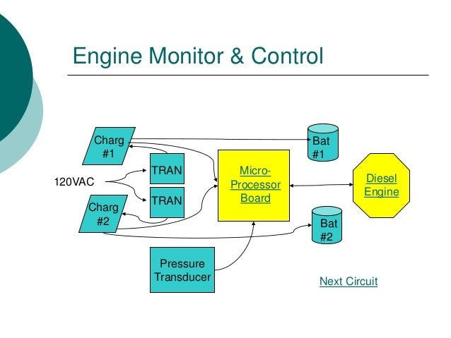 Diesel Fire Pump Controllers Rh Slideshare Net Sterling Wiringdiagram Wiring Block Diagram: Sterling Excel Wiring Diagram At Gundyle.co