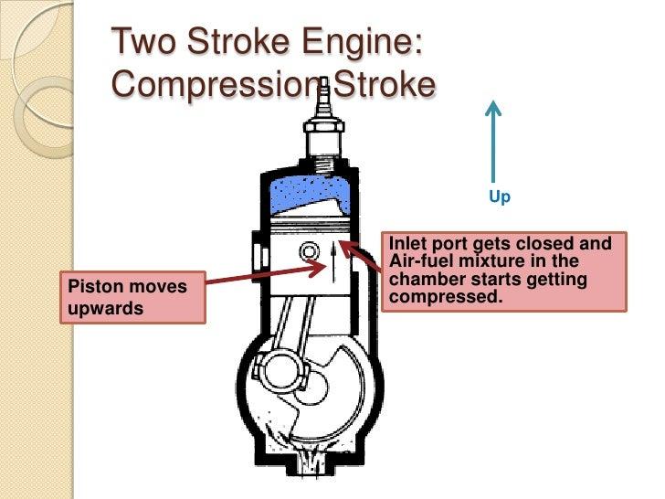 diesel engine rh slideshare net Weed Eater Engine Diagram 2 Stroke Power Valve Explained