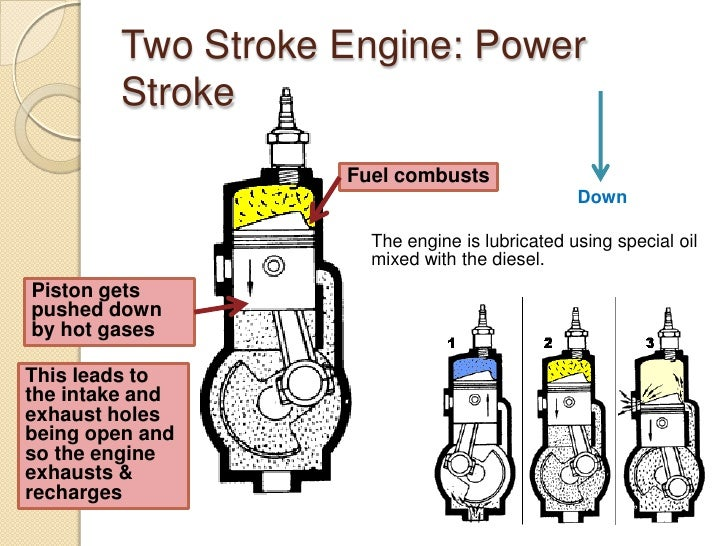 two stroke engine working pdf