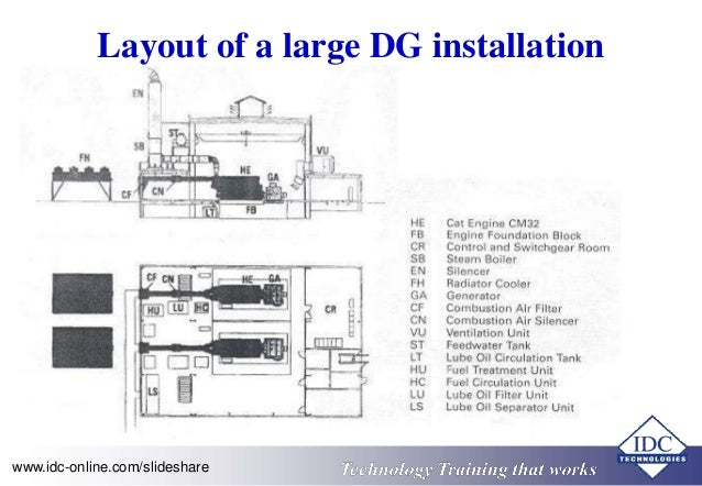 Room generator layout dorm room layout generator for Room planning grid