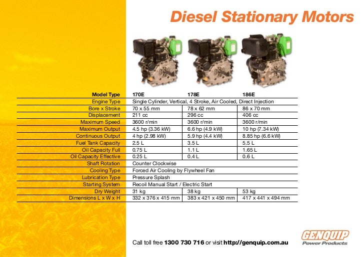 Diesel Stationary Motors          Model Type     170E                      178E                    186E          Engine Ty...