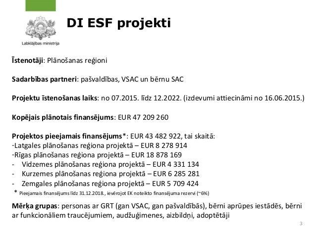 Deinstitucionalizācijas procesa aktualitātes ESF projektu ietvaros Slide 3
