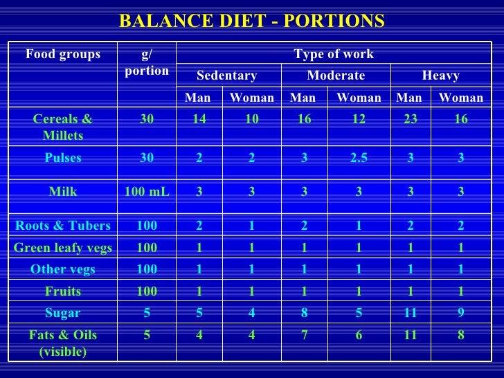 2 Week Ketogenic Diet Plan  The KetoDiet Blog