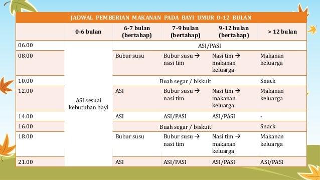 Merk Biskuit Untuk Diabetes