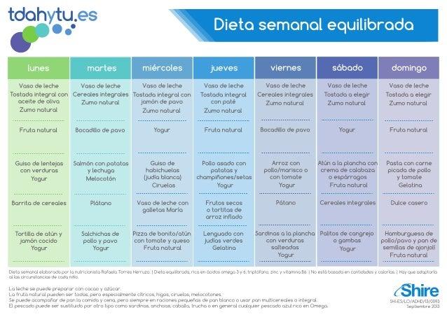 dieta semanal equilibrada On dieta saludable y equilibrada semanal