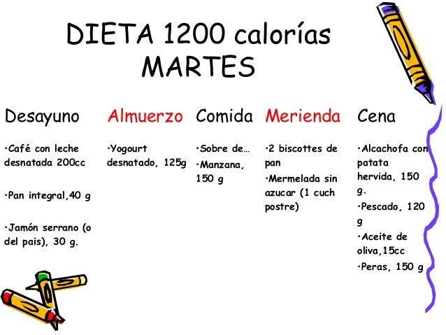 Por qué Metabolismo y nutricion es una táctica no un método