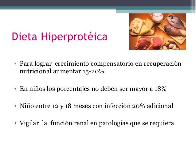 Dieta hospitalaria for Dieta definicion
