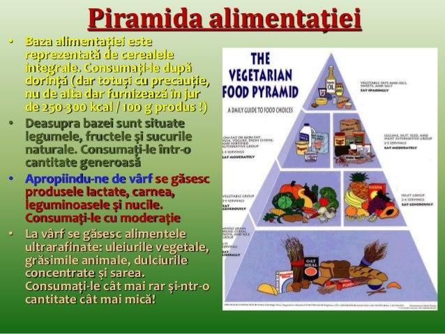 (4) Date importante referitoare la alimentaţie  • Ar fi bine să introduceţi în alimentaţia dvs.  cotidiană superalimente :...
