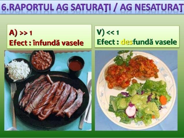 A) Câteva minerale şi unele  vitamine în anumite organe  V) Conţine toate mineralele şi  vitaminele necesare corpului