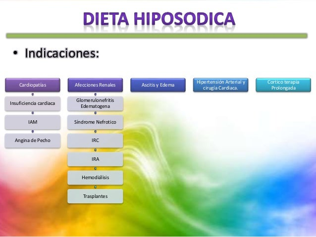 Dieta modificada en sodio, potasio, proteina y fibra
