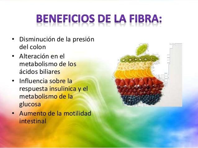 Dieta modificada en sodio potasio proteina y fibra - Alimentos que tienen fibra ...