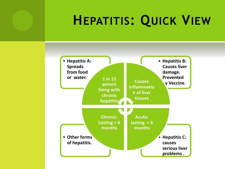 Nutrition and Exercise and Hepatitis B