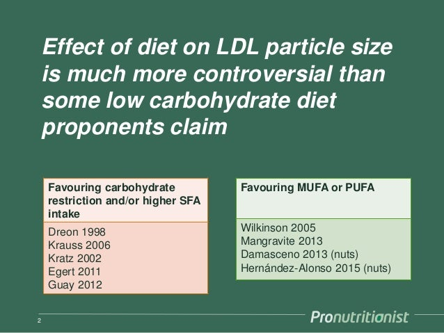 Diet and ldl particle size Slide 2