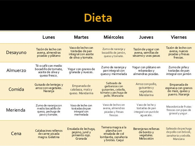 Dieta para bajar de peso hombres peru