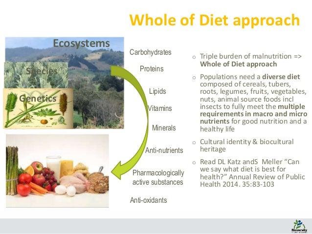 Whole Food Environmental Factor