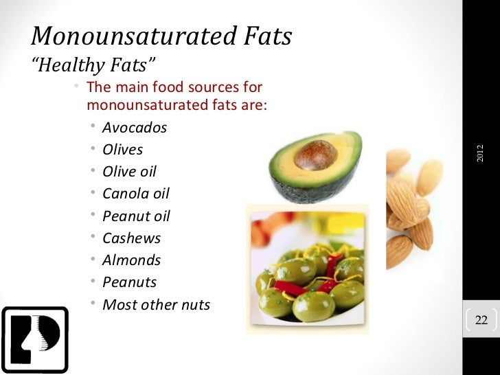 Unsaturated Fat Food Sources