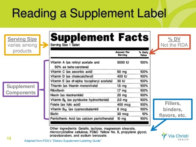 Dietary supplement labeling guide