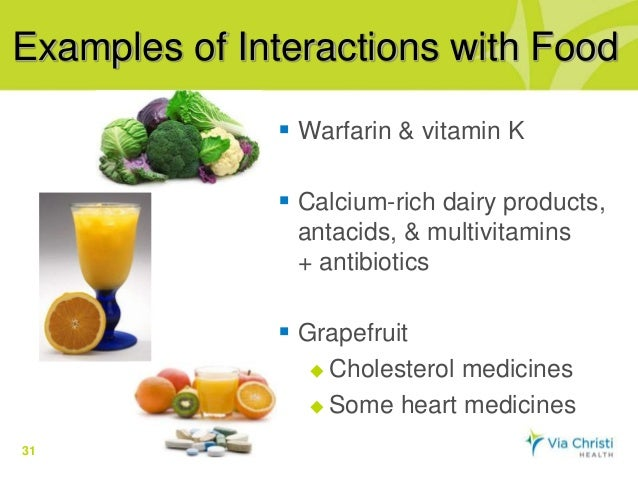 Coumadin Vitamin K Foods To Avoid