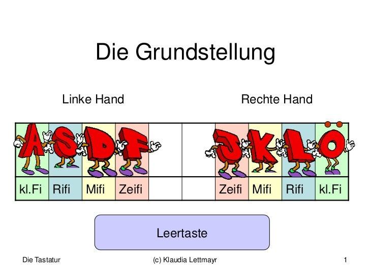 Die Tastatur<br />(c) Klaudia Lettmayr<br />1<br />Die Grundstellung<br />Linke Hand<br />Rechte Hand<br />Leertaste<br />