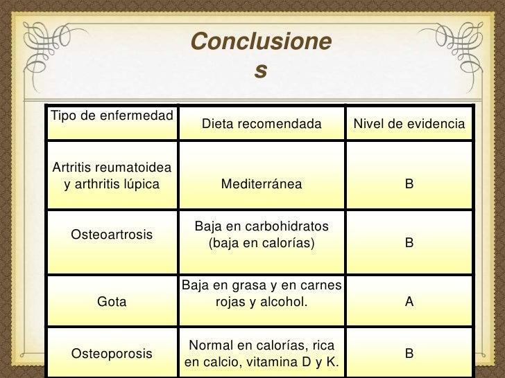 Dieta y Enfermedades reumatologicas