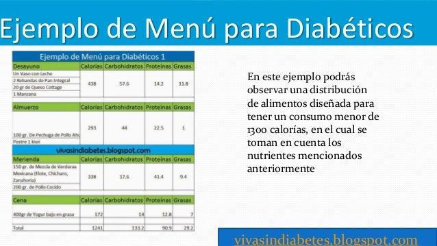 Alimentos Para Diabeticos - Planificación de las comidas