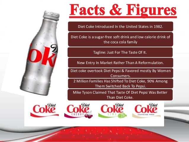 The 31 Worst and Best Diet Soda Brands for Health | Eat ...