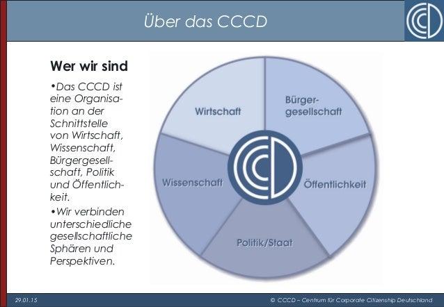 29.01.15 © CCCD – Centrum für Corporate Citizenship Deutschland Über das CCCD •Das CCCD ist eine Organisa- tion an der Sch...