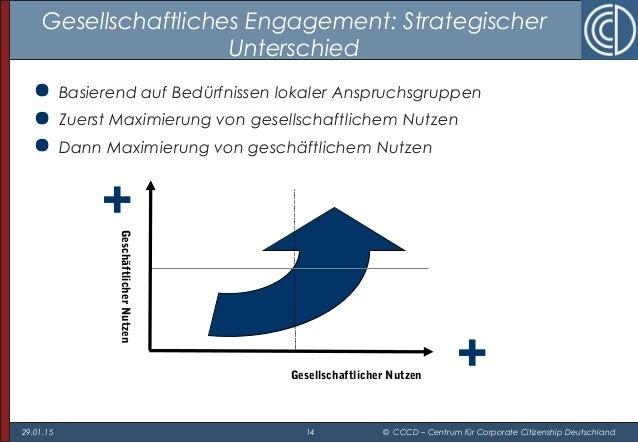 29.01.15 14 © CCCD – Centrum für Corporate Citizenship Deutschland Gesellschaftliches Engagement: Strategischer Unterschie...