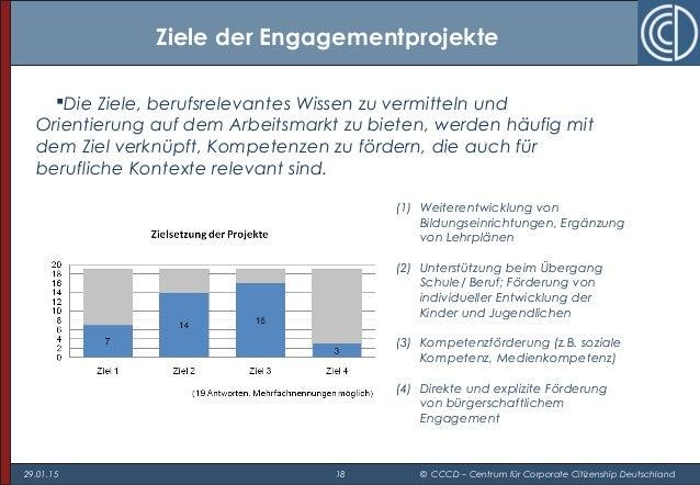 29.01.15 18 © CCCD – Centrum für Corporate Citizenship Deutschland Die Ziele, berufsrelevantes Wissen zu vermitteln und O...