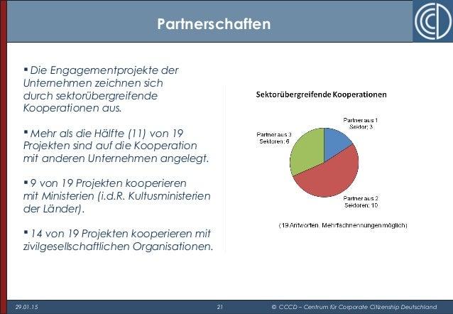 29.01.15 21 © CCCD – Centrum für Corporate Citizenship Deutschland  Die Engagementprojekte der Unternehmen zeichnen sich ...