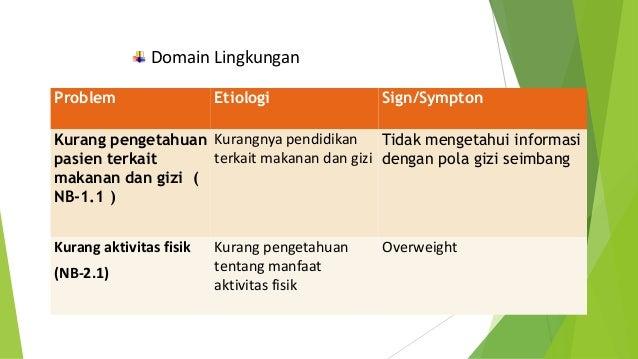 Diet lanjut hipertensi dislipidemia