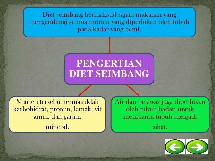 Pengertian Protein dan Fungsi Protein