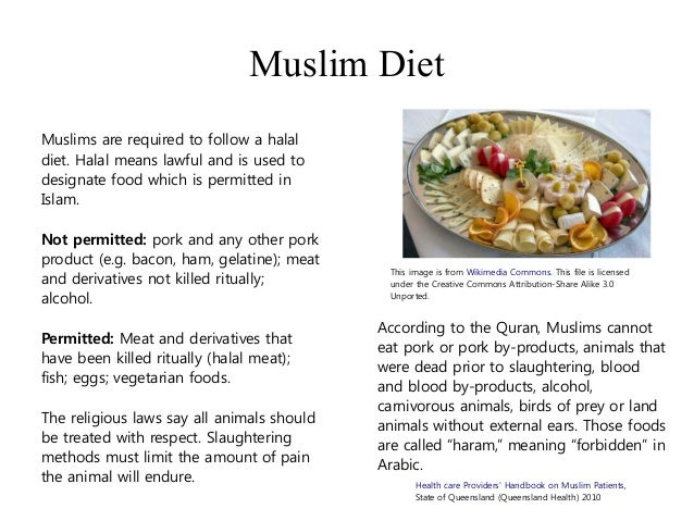 Diets of the Major Religions