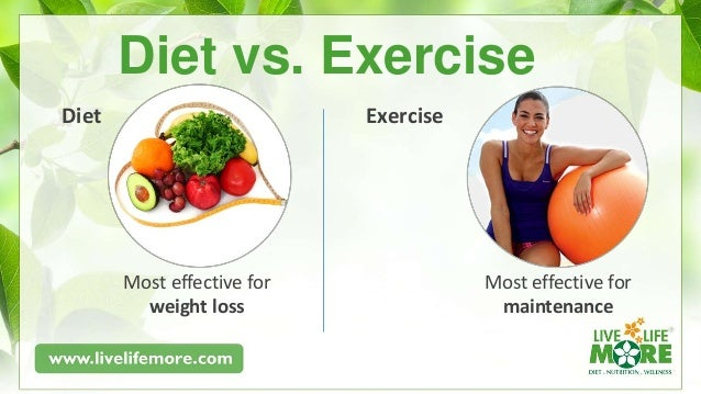 Diet and Exercise Plan