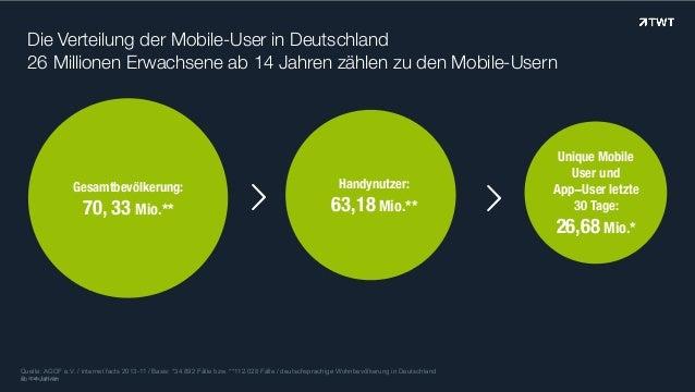 Die Verteilung der Mobile-User in Deutschland 26 Millionen Erwachsene ab 14 Jahren zählen zu den Mobile-Usern Gesamtbevölk...