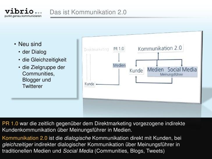 Die vibrio Start Up Pakete Zur Kommunikation 20 Slide 3