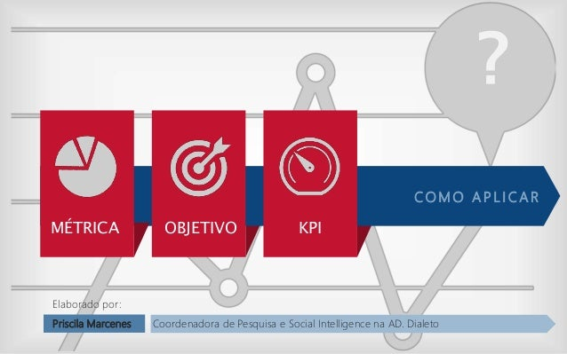 C O M O A P L I C A R MÉTRICA OBJETIVO KPI ? Elaborado por: Priscila Marcenes Coordenadora de Pesquisa e Social Intelligen...