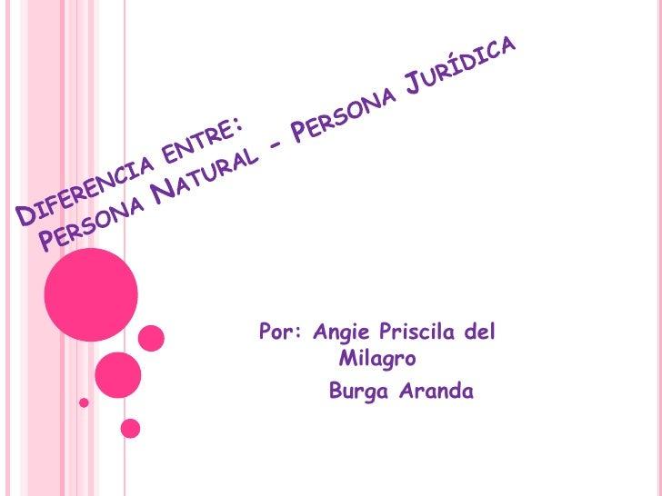 Por: Angie Priscila del       Milagro      Burga Aranda